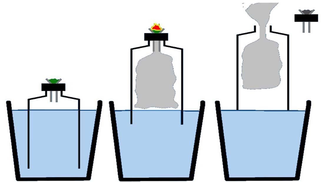 ¿Cómo hacer un gravity bong?