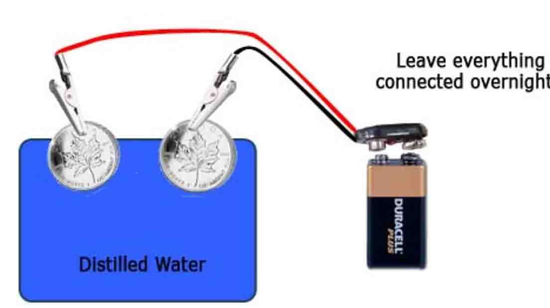Las plata coloidal se utiliza para feminizar semillas de marihuana.